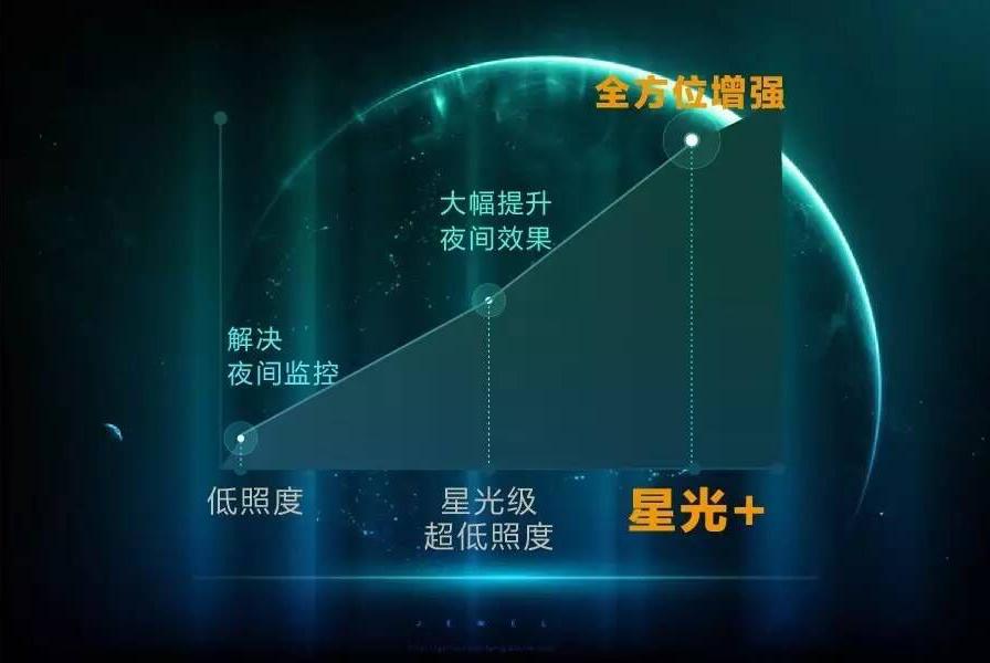 星光+风光互补智慧监控系统1.jpg